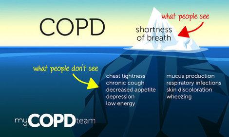 Mht infographic symptoms mycopdteam