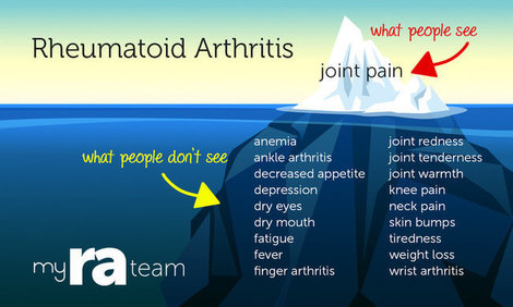 Mht infographic symptoms myrateam