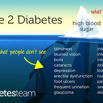 Mht infographic symptoms diabetesteam
