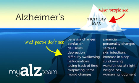 Mht infographic symptoms myalzteam