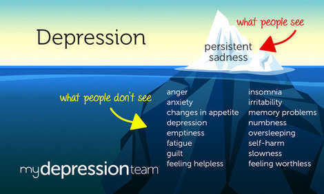 Mht infographic symptoms mydepressionteam