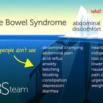 Mht infographic symptoms myibsteam