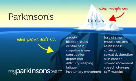 Mht infographic symptoms myparkinsonsteam
