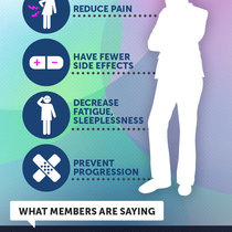 Infographic lupus treatments v07 %281%29