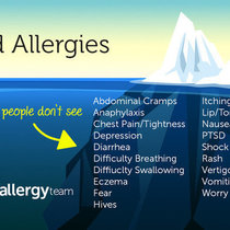 Mht infographic symptoms myfoodallergyteam