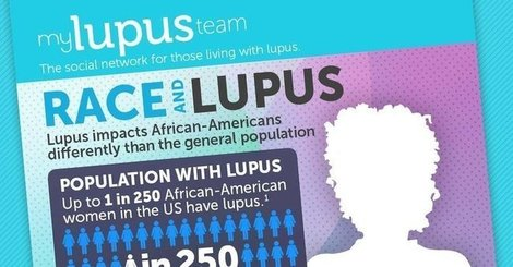 Lupus and race  what matters to mylupusteam members