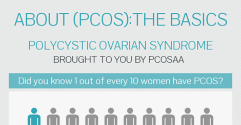 About pcos  the basics