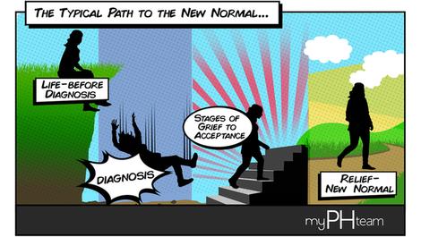 Mht fb newnormal myphteam 01