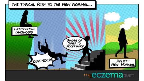 Mht fb newnormal myeczemateam 01