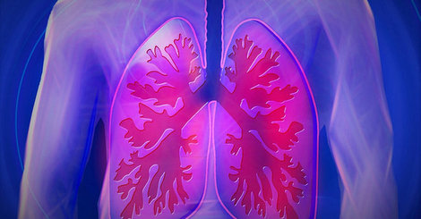 Shortness of breath and heart disease